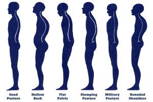 postureposes