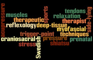 massage therapy terms